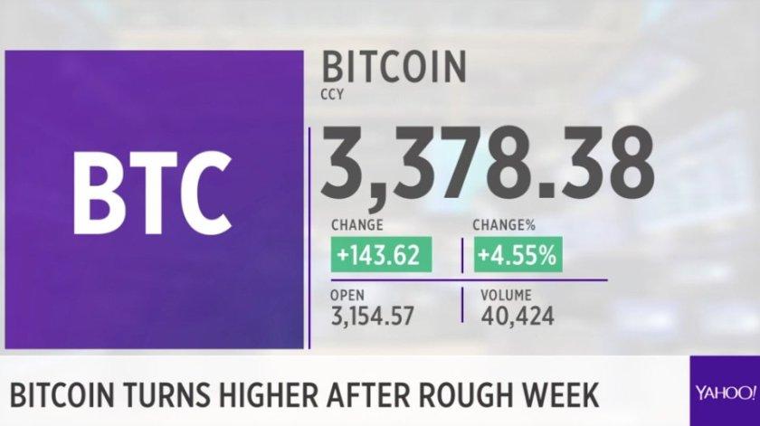 LIVE: What's behind #bitcoin's rebound -