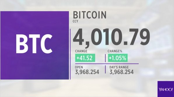 LIVE: #Bitcoin at Midday -