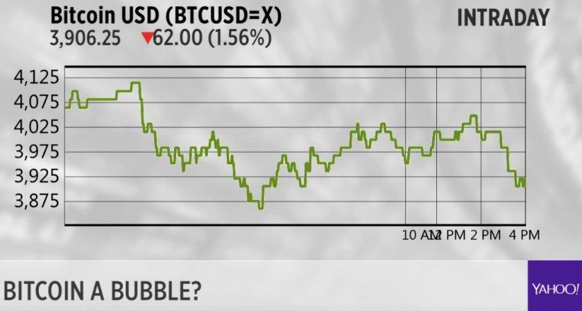 LIVE: Bitcoin bubble?
