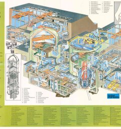 nuclear eng magazine on twitter wallchart showing douglas point canada s first full scale plant wallchartwednesday candu contact  [ 2048 x 1457 Pixel ]