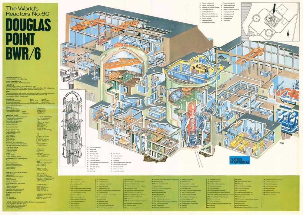 medium resolution of nuclear eng magazine on twitter wallchart showing douglas point canada s first full scale plant wallchartwednesday candu contact