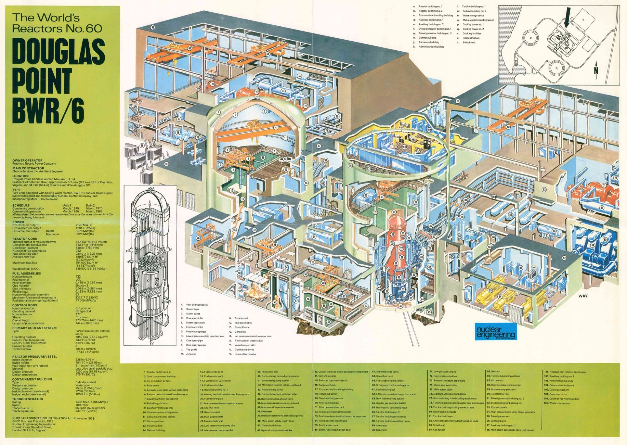 hight resolution of nuclear eng magazine on twitter wallchart showing douglas point canada s first full scale plant wallchartwednesday candu contact