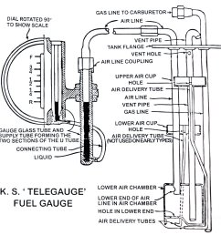 chip foose on twitter installing a king seeley hydrostatic gas gauge in the 32 5 window coupe check out the diagram if you re interested in how the  [ 1200 x 1148 Pixel ]