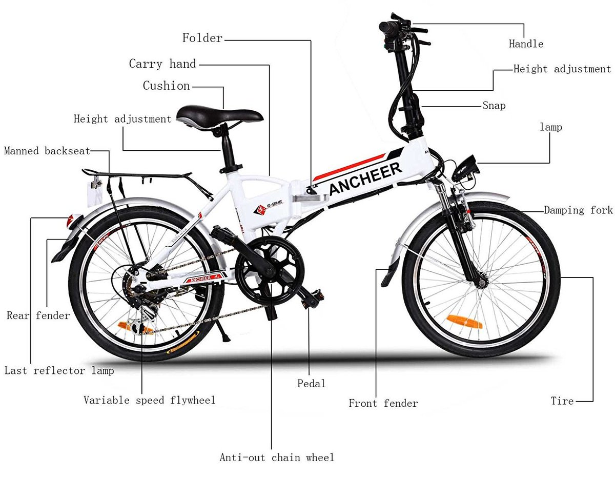 Cechr On Twitter Is This The Coolest Electric Bicycle