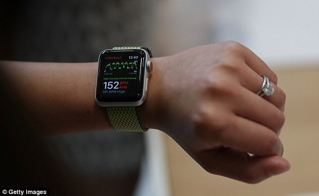 Apple and Fitbit fast tracked by FDA to test smart gadget rules  @IrmaRaste #iot #HealthTech