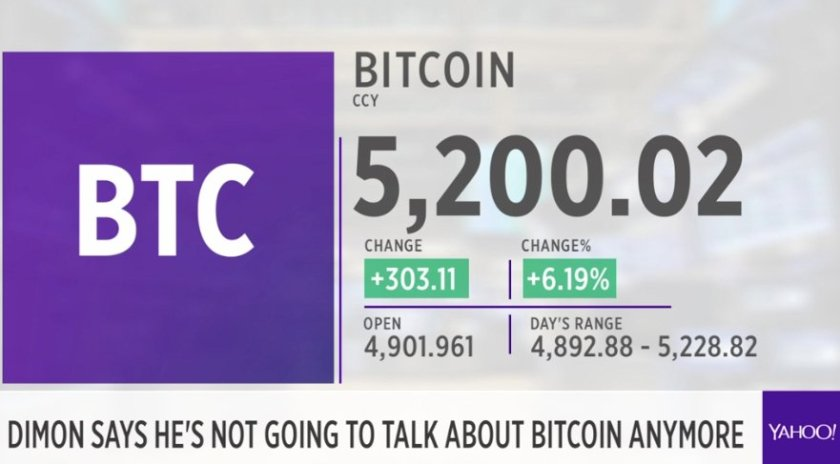 LIVE: #Bitcoin trades about $5K for the first time -