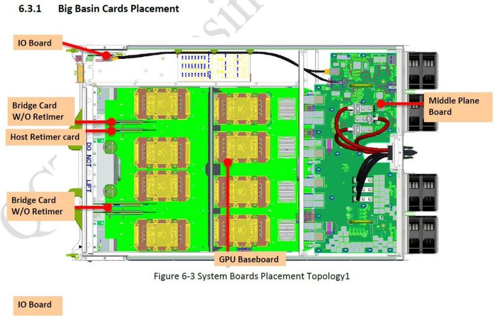 medium resolution of 3ou 21 8x nvidia sxm2 gpu package http files opencompute org oc public php service files t 1b45195dfc4f7a8f204a246fb41f77b9 schematic