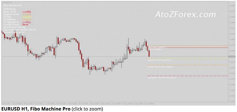 AtoZ Markets on Twitter: