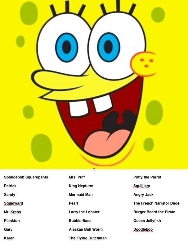 Spongebob Squarepants Burger Game : spongebob, squarepants, burger, PerkettPE, Jason, Steele,, M.Ed., Twitter:,