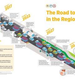 regional plan [ 1200 x 753 Pixel ]