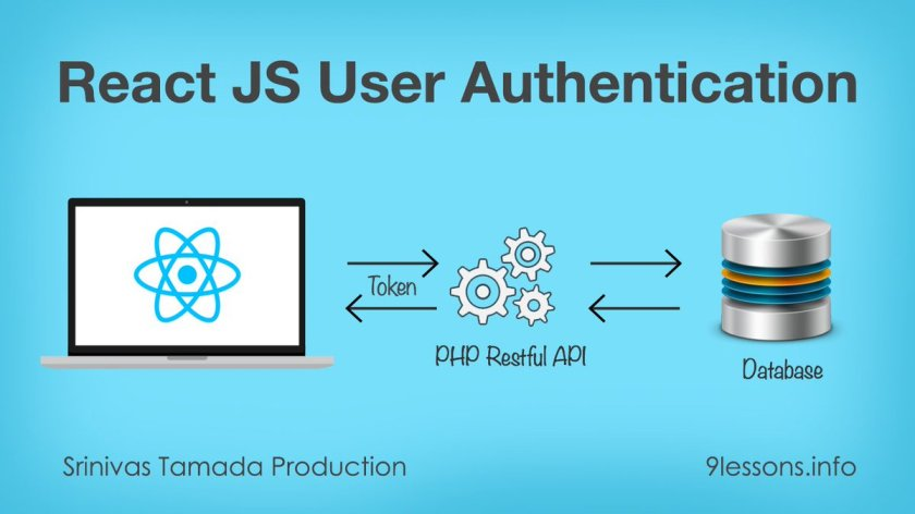 React JS and PHP Restful API User Authentication for Login and Signup.