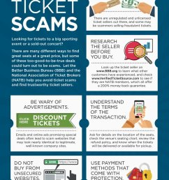 lapd hq on twitter check out these tips from the better business bureau to avoid being the victim of worldseries ticket scams https t co bvpqcr3f6u  [ 788 x 1200 Pixel ]