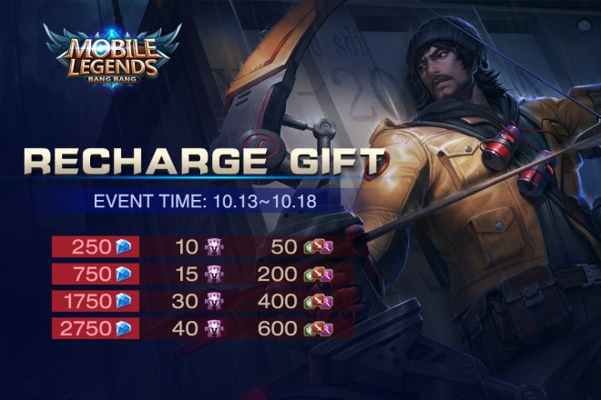 "mobile legends on twitter: ""recharge in #mlbb from the"