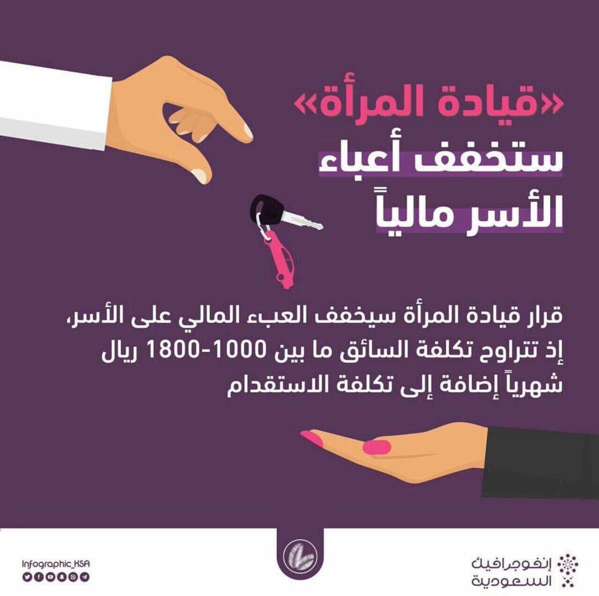 عبدالرحمن السليس On Twitter قيادة المرأة حق كفله النظام