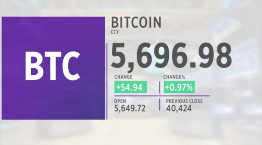 LIVE: #Bitcoin today -  #stocks