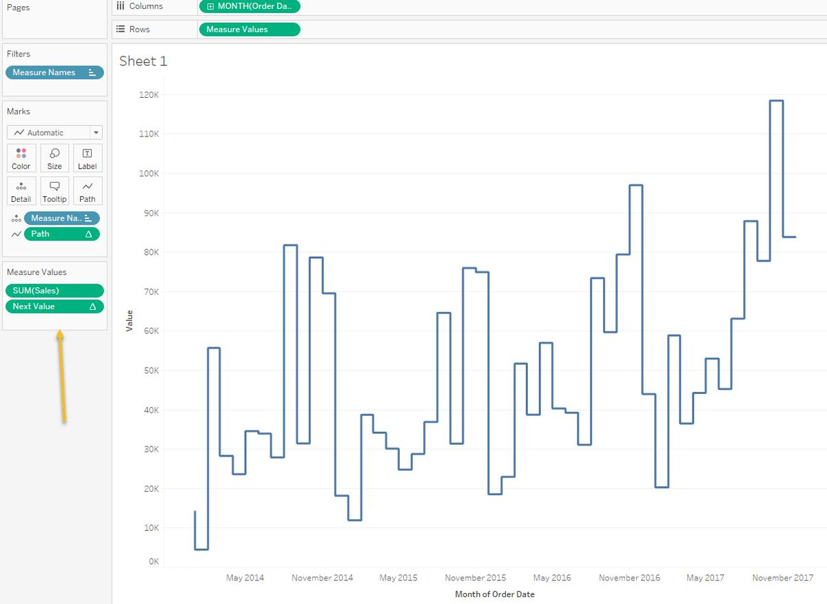 hight resolution of creating a step chart in tableau without any data prep modeling and it s only a few steps