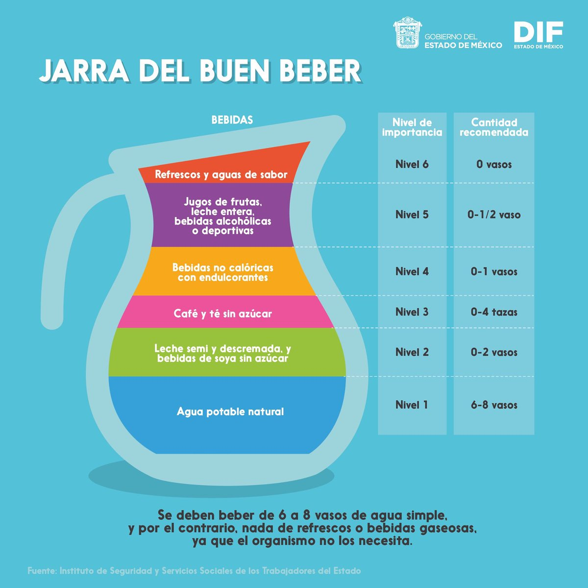 Liberation 2010 Guide Dibujos Para Colorear Jarra Del Buen