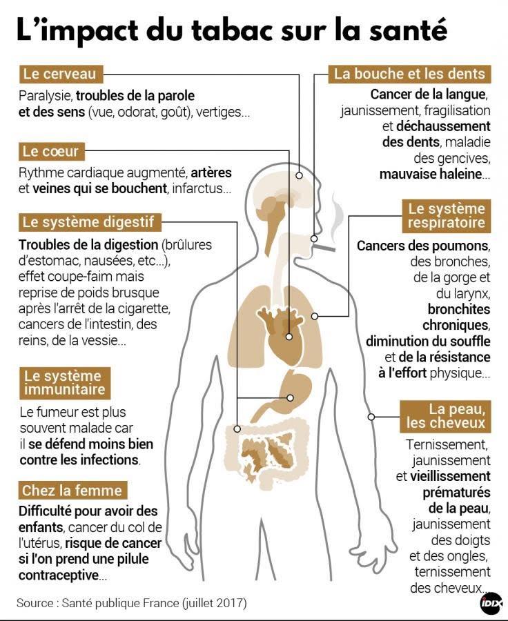 Les effets psychologiques mal compris de la pilule   Slate.fr