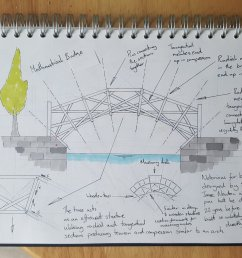 the second was this beautiful sketch of the mathematical bridge in cambridge which turned up on twitter  [ 2048 x 1596 Pixel ]