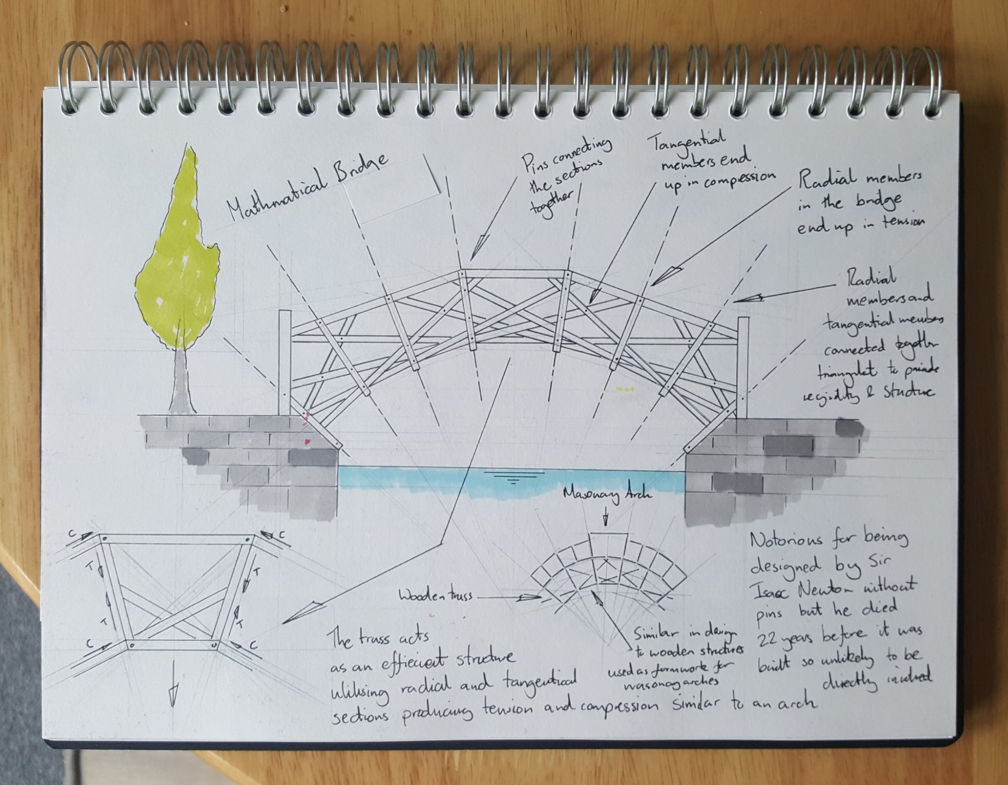 hight resolution of the second was this beautiful sketch of the mathematical bridge in cambridge which turned up on twitter