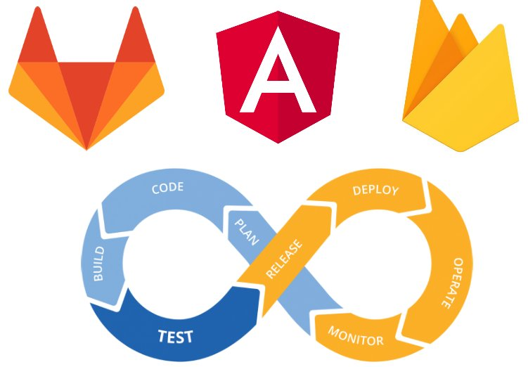 From Zero to Production with Angular, Firebase, and GitLab CI