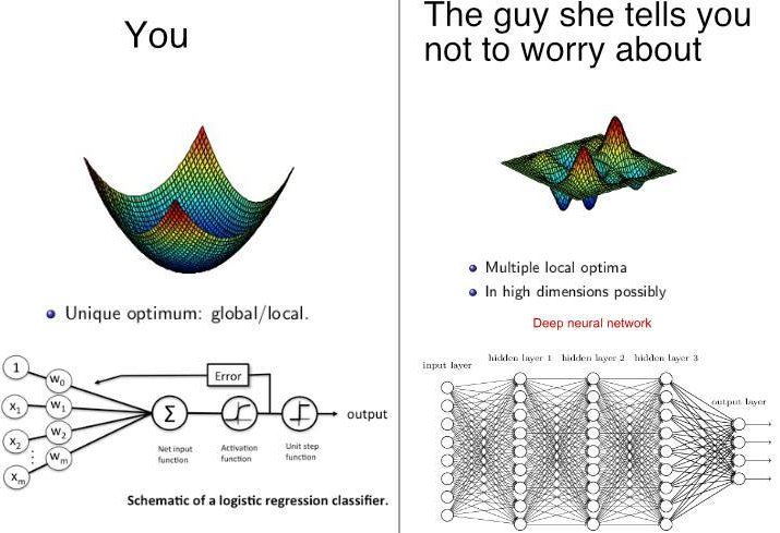 Deep Learning versus Machine Learning in One Picture