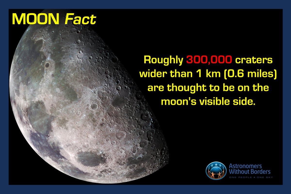 Astro W O Borders On Twitter Get Ready For The Super Cold Moon On Dec 3 With Our Special