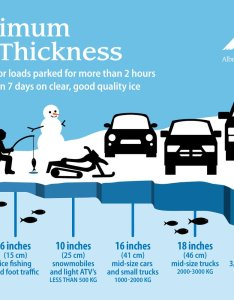 Alberta conservation on twitter we made an ice thickness safety graphic remember that can vary the same water body also rh