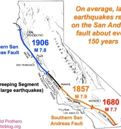 without that creeping segment hollywood movie sized earthquakes would probably break the whole san andreas all at once fig from  [ 1016 x 834 Pixel ]