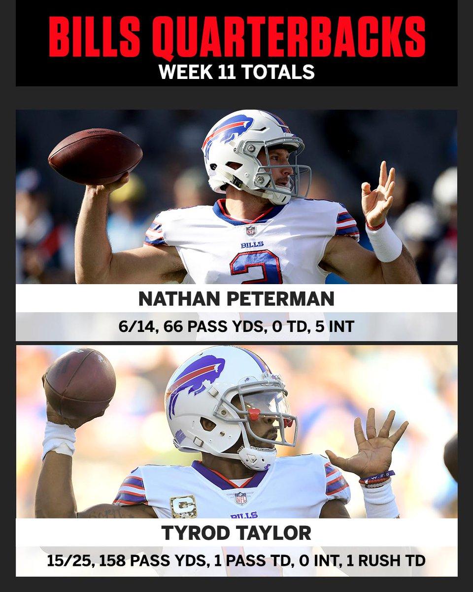 Nathan Peterman Memes : nathan, peterman, memes, SportsCenter, Twitter:,