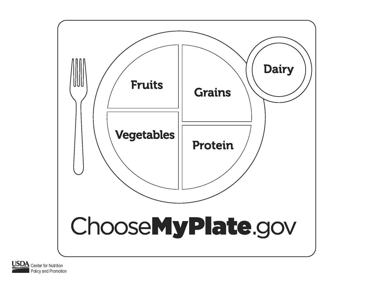 ChooseMyPlate.gov on Twitter: