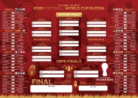"RussGFX on Twitter: ""Russia2018 World Cup Wall Chart"