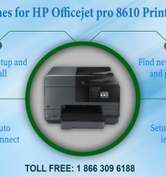 printer that is ideal for home or home office usage officejet pro 8610 https goo gl dy9q44 hp hpsupport printer officejetpro officejetpro8610  [ 1200 x 800 Pixel ]