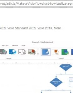 Https support office en us article make  visio flowchart to visualize process  bd    also how do  find the tab in microsoft tech rh techcommunity