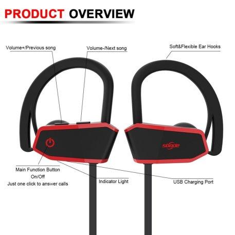 Image result for sbode sport headphones