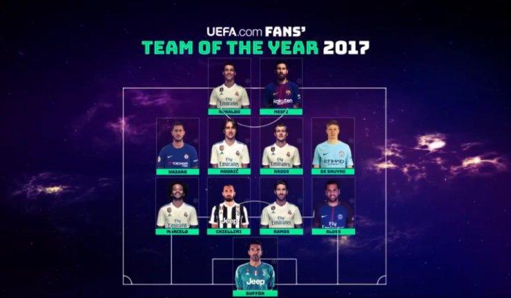 Equipo del año 2017