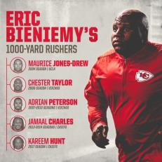 Image result for eric bieniemy chiefs