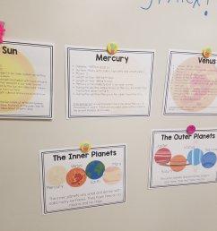 wallace grade school on twitter ottawawallace 1st graders exploring the solar system wallacegs googleexpeditions  [ 1200 x 900 Pixel ]