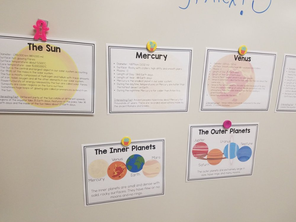 medium resolution of wallace grade school on twitter ottawawallace 1st graders exploring the solar system wallacegs googleexpeditions