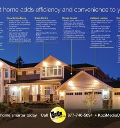 kozi media design koziinfo smart home  [ 1200 x 906 Pixel ]