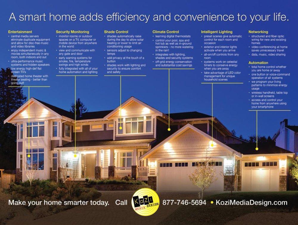 medium resolution of kozi media design koziinfo smart home