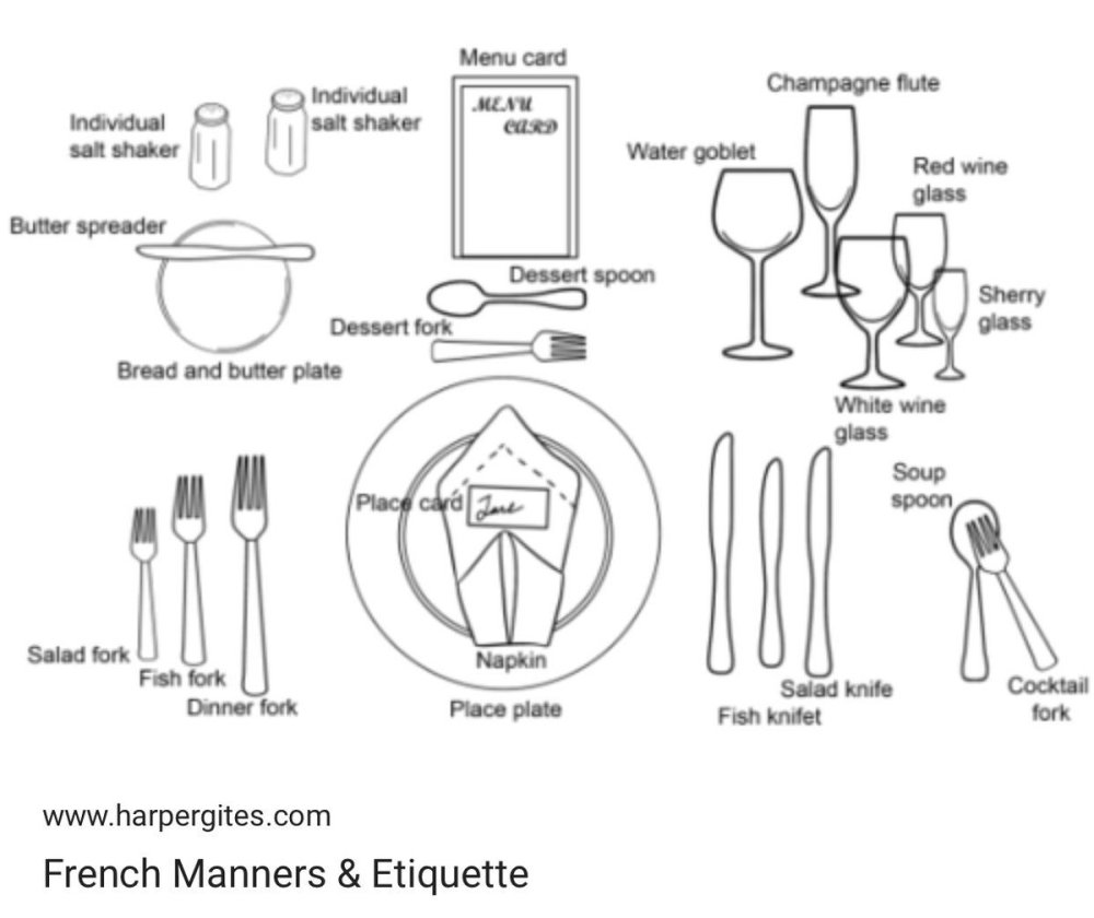 medium resolution of juliaannette on twitter this is a french table setting the rules change country to country i m sure somewhere on google you can find it