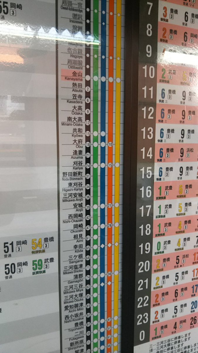 test ツイッターメディア - よく青春18きっぷユーザーから「静岡に快速が無くて云々…」といった旨のクレームがありますが、快速が走っている豊橋~岐阜の区間にしても、幸田~共和間や熱田~名古屋間の各駅はこの30年ほどの間に設置された駅ばかりなので国鉄時代の普通=今の快速、なんだけどな。 https://t.co/apf5N0gQ16