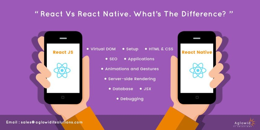React Vs React Native. What's The Difference? #ReactNative #reactjs #React