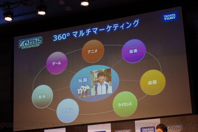 test ツイッターメディア - 第3世代プロジェクト『ゾイドワイルド』始動! 玩具、アニメ、Nintendo Switchとマルチに展開 https://t.co/40az8rEObU #ゾイド #ゾイドワイルド https://t.co/sIj4MxJ4Kp