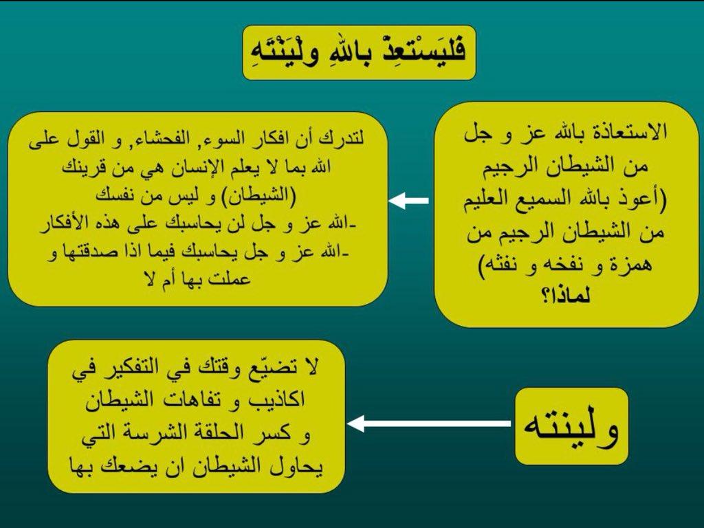 Fatma Yosef At Fatmayosef4 Twitter