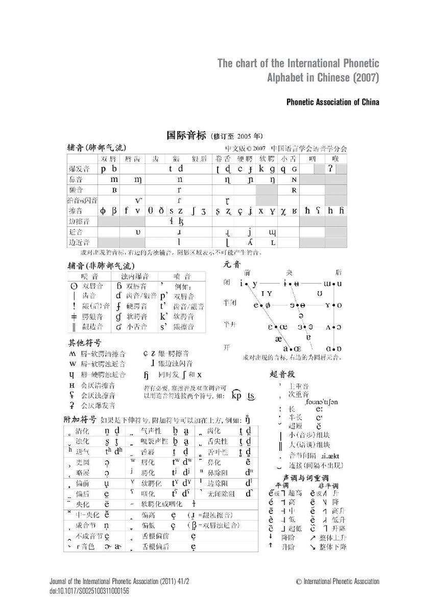 Ipa English Chart