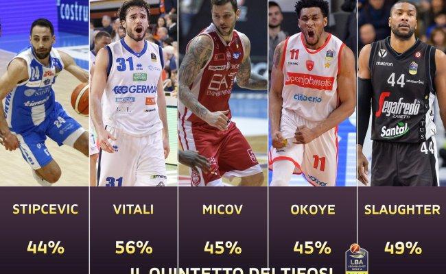 Michele Vitali Mikivitali Twitter
