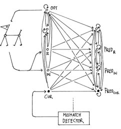 hardmaru on twitter ancient neural network diagrams from the 1990s https t co tvzoilpmld  [ 1200 x 686 Pixel ]
