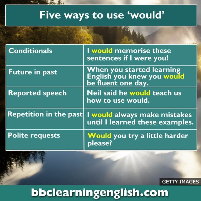 """BBC Learning English on Twitter: """"Would you like to learn about"""
